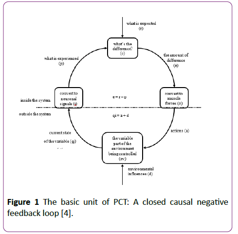behaviouralscience-causal-negative